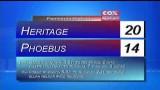 Sports Report: Heritage @ Phoebus